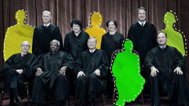 What is court packing, and why are some Democrats seriously considering it?