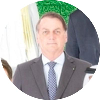 G20 Summit Leader — Brazil